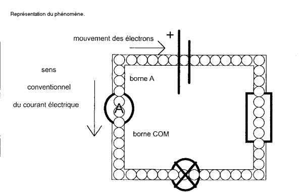les composants lectriques sont des conducteurs lectriques. Black Bedroom Furniture Sets. Home Design Ideas